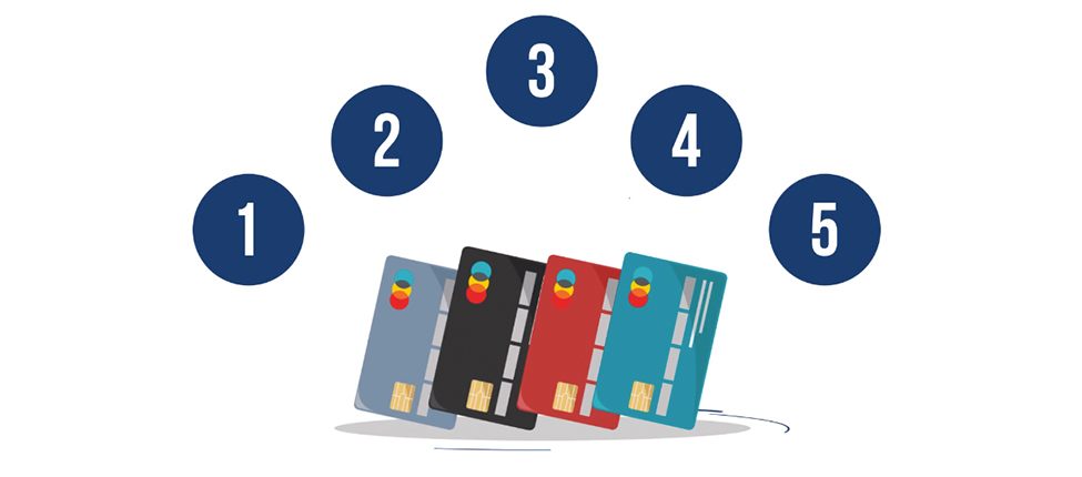 t Things to Look for When Choosing a Credit Card Processor for Your Business